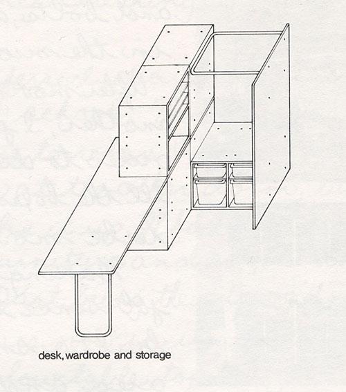 Metamorphokit configuration