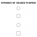 Episodes of Shared Purpose